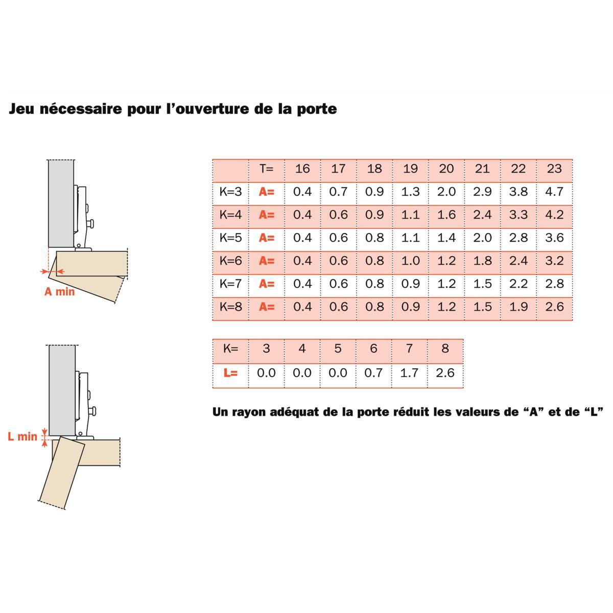 MINI CHARNIÈRE 94° SÉRIE 600 À VISSER/EN APPLIQUE